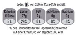 GDA-Nährwertkennzeichnung